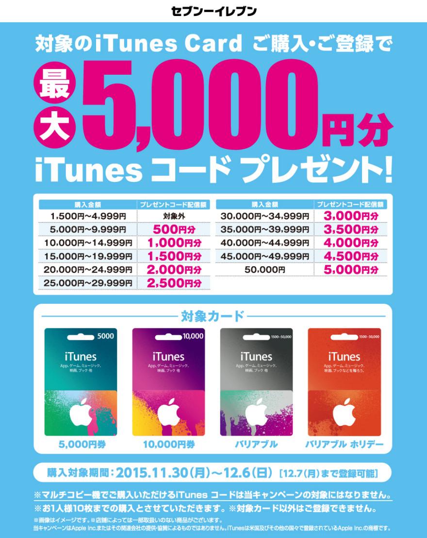 セブンーイレブン iTunes コード プレゼントキャンペーン !お知らせ