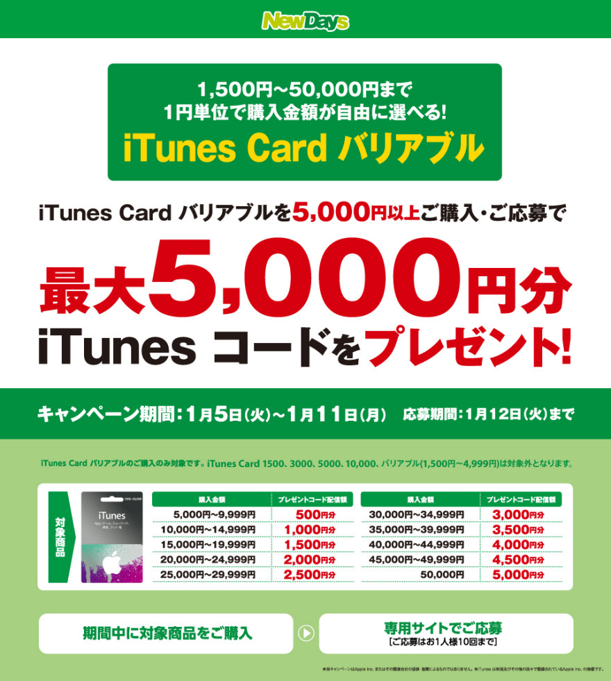 NewDays iTunes Card バリアブルキャンペーン!お知らせ