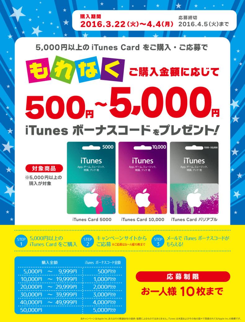 ツルハドラッグ iTunes ボーナスコード キャンペーン!お知らせ