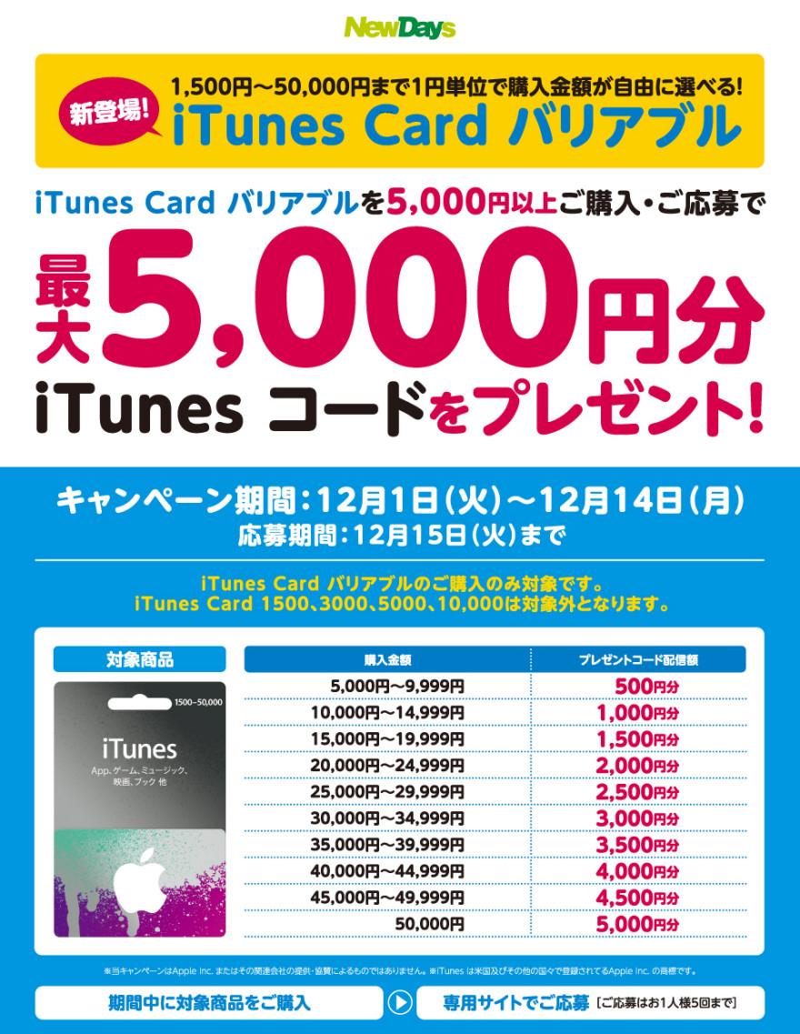 もれなくもらえる!ニューデイズ iTunes コードプレゼントキャンペーン!お知らせ