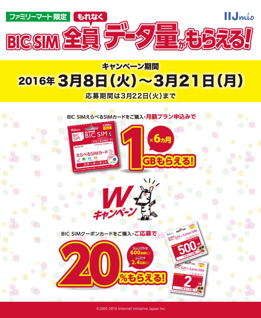 ファミリーマート IIJmio BIC SIM 増量キャンペーン!お知らせ