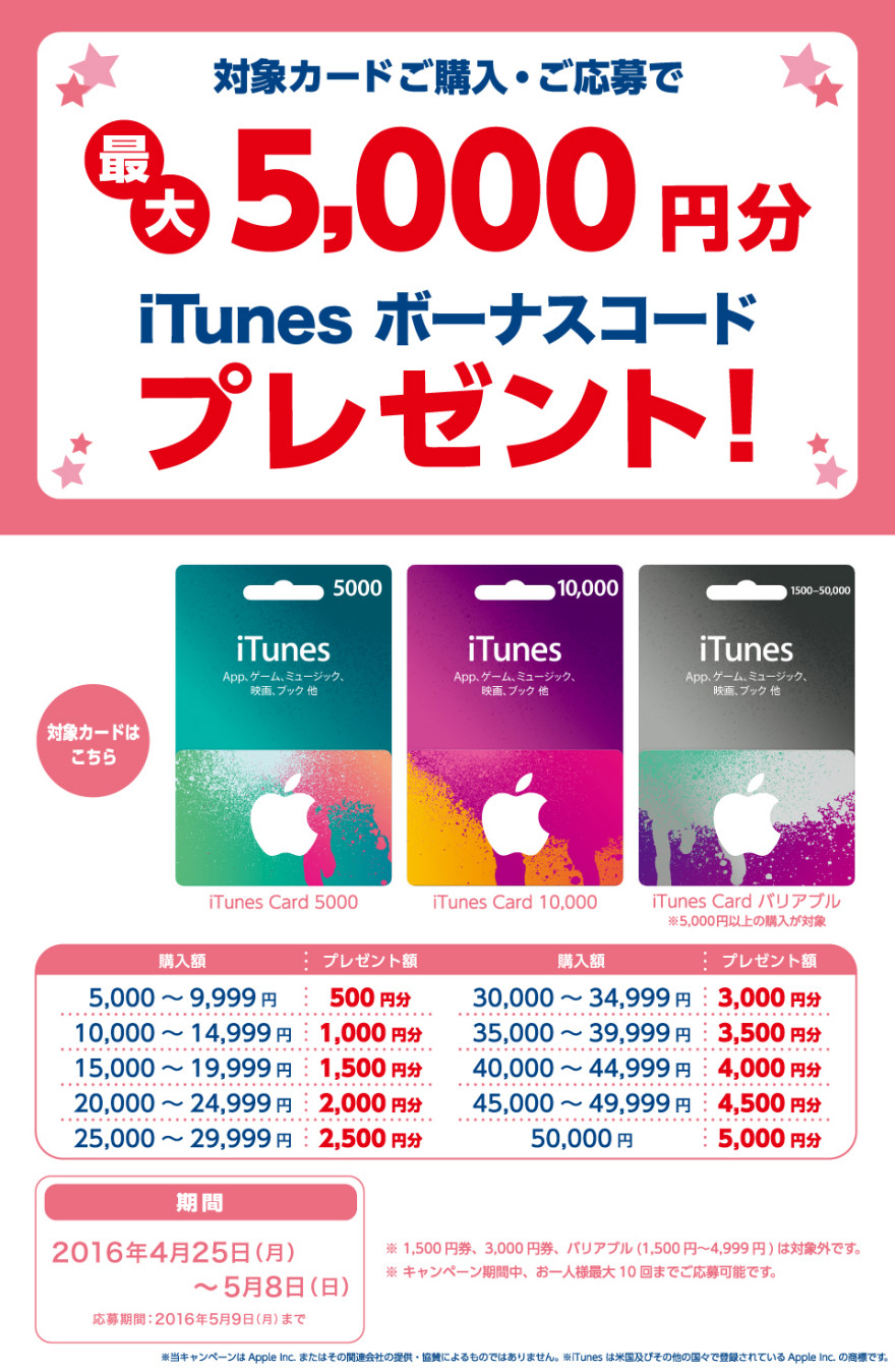 ココカラファイン iTunes ボーナスコードキャンペーン!お知らせ