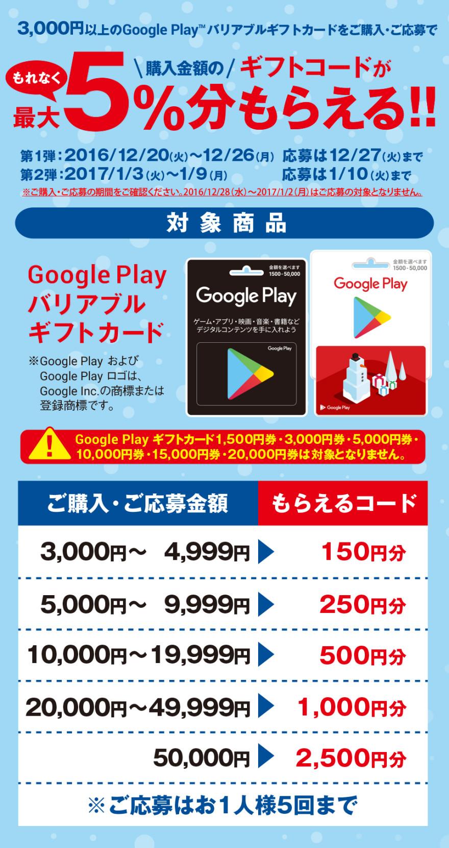 ファミリーマート Google Play  バリアブル ギフトカードプレゼントキャンペーン!お知らせ