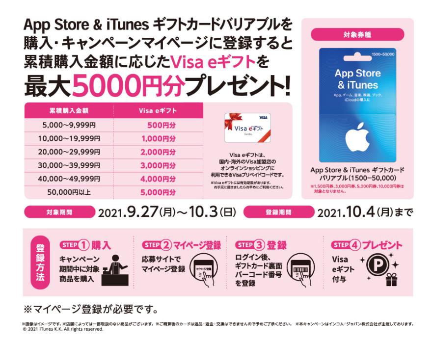 セブン‐イレブン| App Store & iTunesギフトカード  Visa eギフトプレゼントキャンペーン!お知らせ